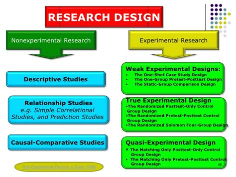 design experiments in educational research cobb educational research