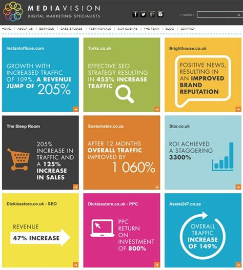 Case Study Rebranding From A Search Agency To A Digital Agency State Of Digital Web Design Study Template
