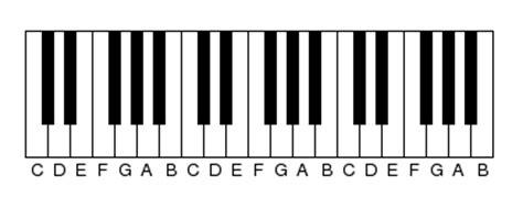 keyboard layout music keys keyboards and keyboard synthesizers workstations