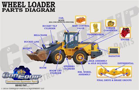 wheel loader wiring diagrams wheel get free image about