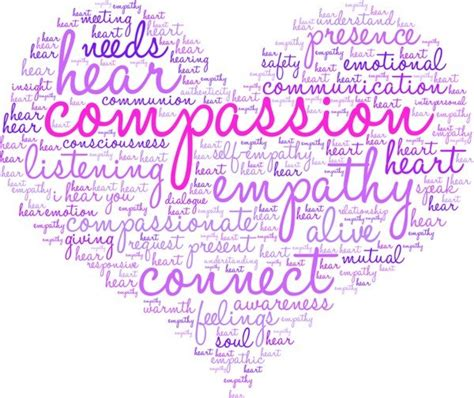 is selves a word compassion and self care poetry socialworker