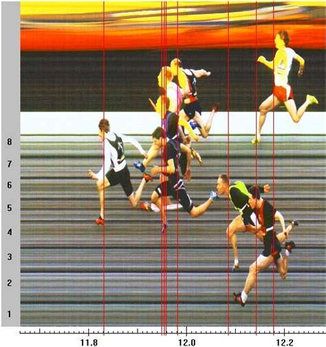 when does new year finish the new year sprint 2009 sprint photo finish