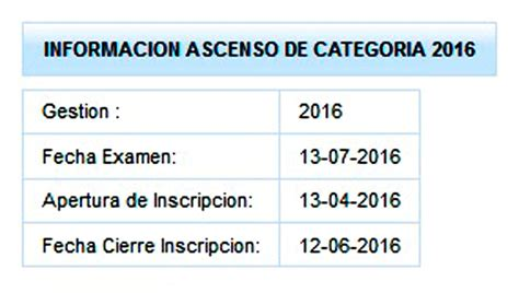 inscripcion para examen de ascenso de docentes 2016 profesores educaci 243 n pasos para la inscripcion al