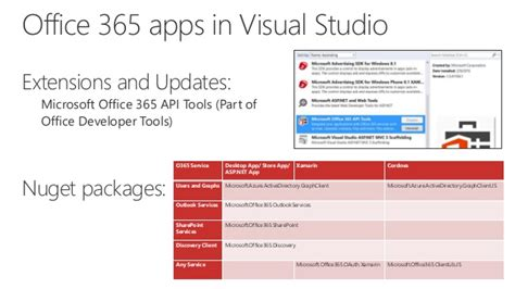 Office 365 Mail Api C Office 365 Mail Api 28 Images Office Dev Center Ruby