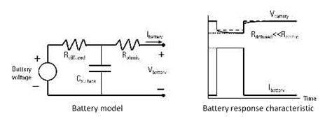 Batterie Modelisme
