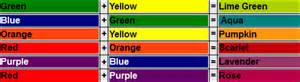 what color does purple and yellow make purple and yellow make