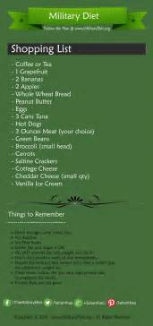 military diet shopping list for 3 days