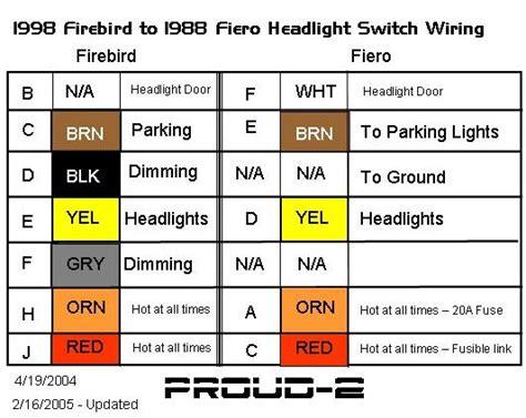 firebird camaro headlight switch revisited pennock s