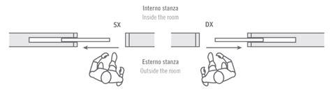 porte interne misure standard vendita porte per interni porte interne in