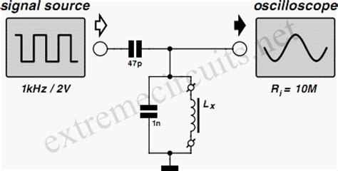 inductor measure measuring inductors circuit diagram