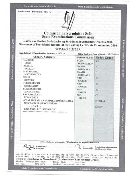 layout of a report junior cert leaving cert results 2006