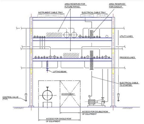 piping layout design book pipe rack piping study
