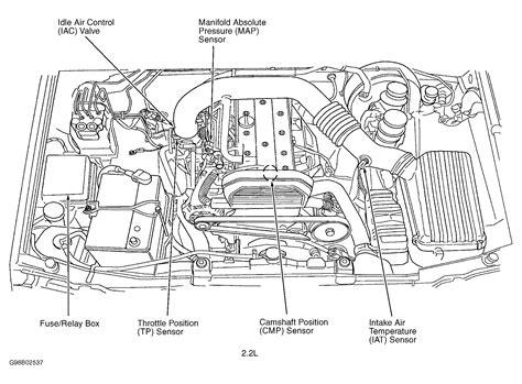 isuzu trooper engine diagram isuzu trooper engine diagram toyota fj cruiser engine