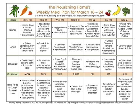 printable healthy eating plan printable diabetic meal plans pictures to pin on pinterest