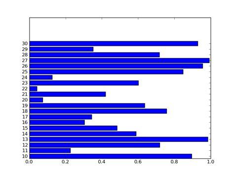 Django Xmin | python blank space in the top of the plot matplotlib