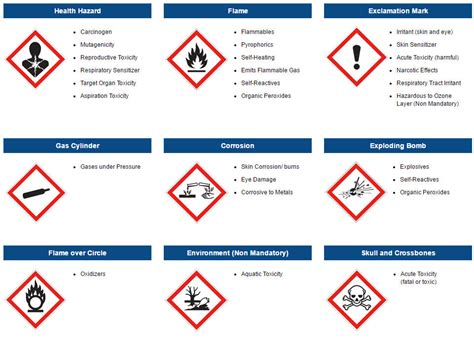 printable ghs labels ghs regulations standards seton resource center