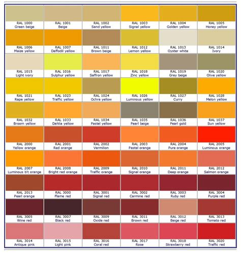 ral color ral color chart purchase murderthestout