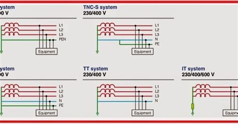 tt earthing system diagram electrical engineering world earthing arrangements tnc