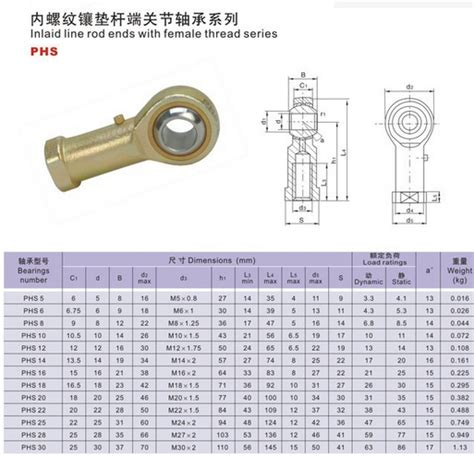 china manufacturer phs25 end joint bearings rod end bearing phs 25 buy rod end bearing phs 25
