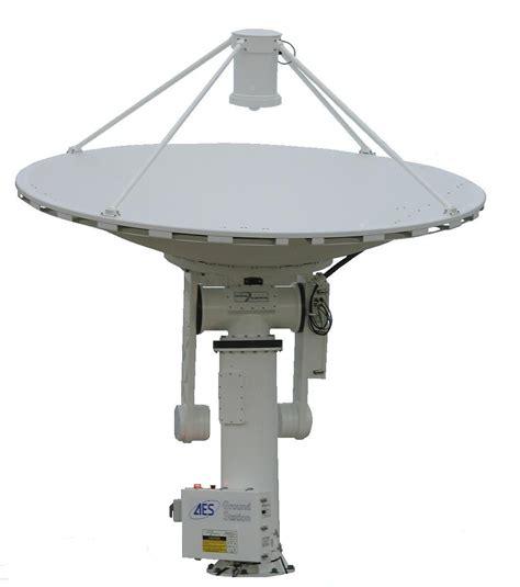 antenna positioners orbital systems