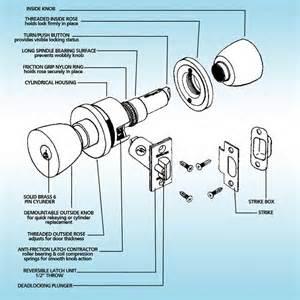 carpentry maintenance industrial wiki odesie by tech