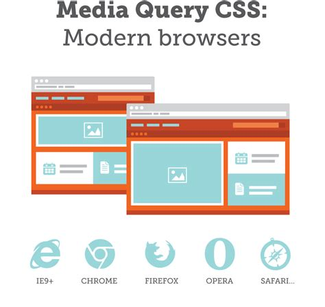 responsive design layout css building for mobile first boost blog