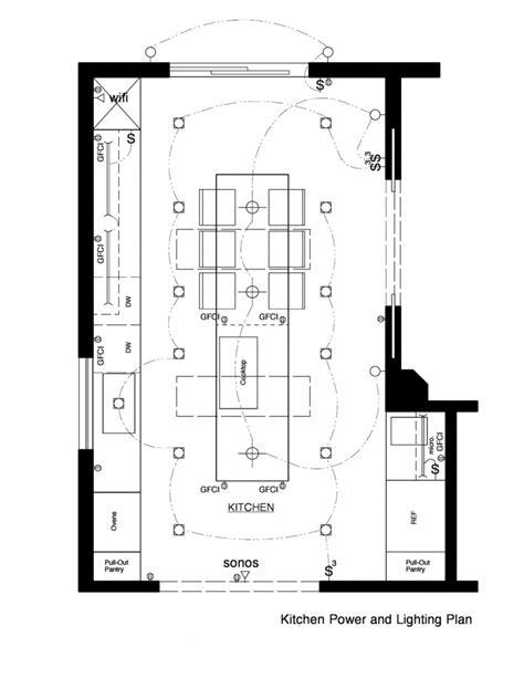 kitchen design layout tool 12 popular kitchen layout design ideas diy design decor
