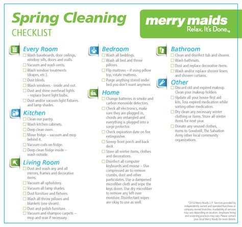 deep cleaning house new survey gets the inside dirt on spring cleaning