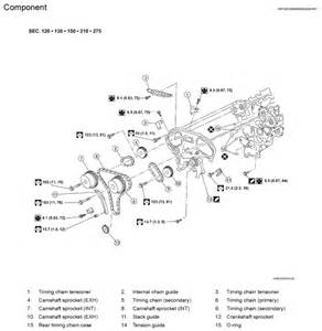 nissan vq engine timing chain nissan free engine image for user manual