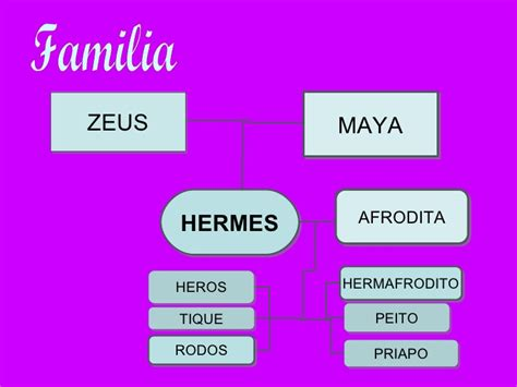 imagenes de la familia de zeus hermes