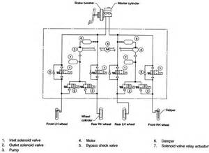 Abs Brake System Schematic Repair Guides Anti Lock Brake System General