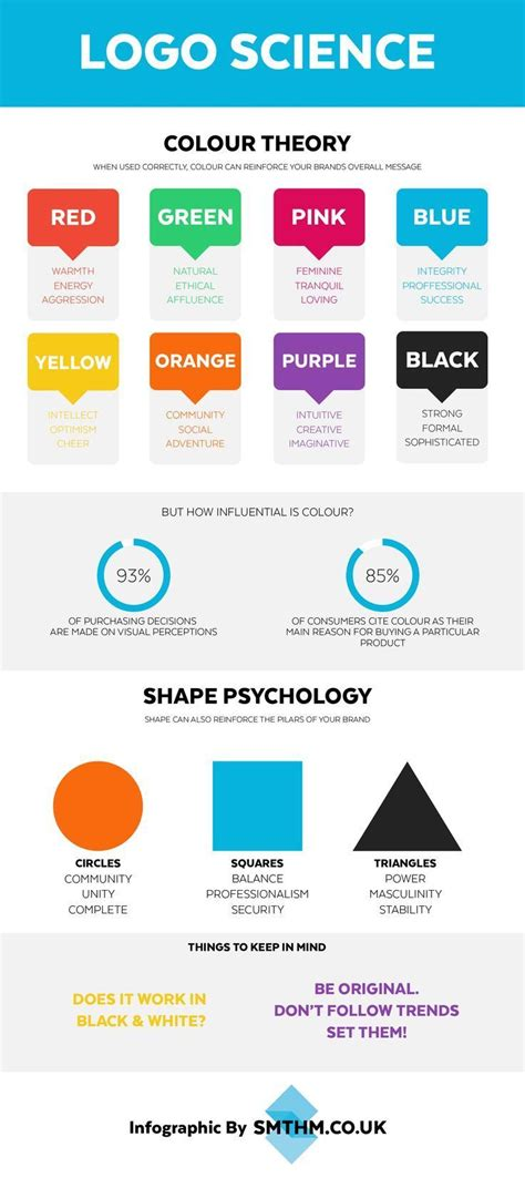 icon design theory 460 best images about logos on pinterest logos design