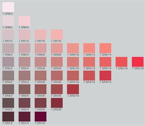 munsell color munsell color card munsell color chart