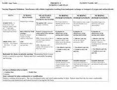 Palliative Care Care Plan Template by Blank Nursing Education Care Plan Template Nursing Care