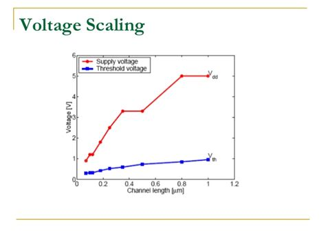resistor voltage step resistor voltage scaling 28 images eecs 373 lab 7 data converter do resistors decrease