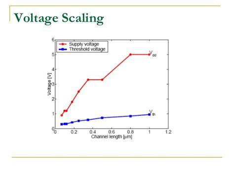 do resistors reduce current or voltage resistor voltage scaling 28 images eecs 373 lab 7 data converter do resistors decrease
