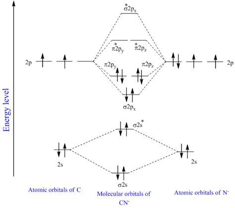 mo diagrams mo diagram pictures to pin on pinsdaddy