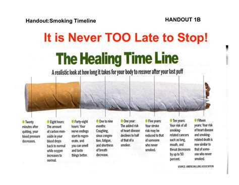 what can you take to go to the bathroom how long does it take to quit smoking cigarettes by going