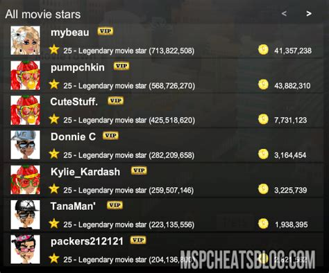 moviestarplanet hack how to cheat msp cheat for more fame on msp autos post
