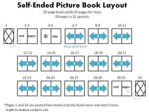 book layout template picture book dummy picture book construction your