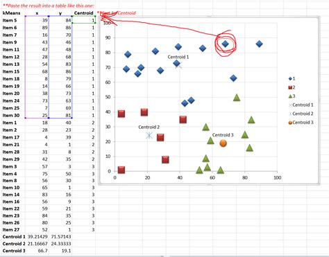 3d scatter plot for ms excel scatter plots with groups