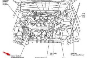 nissan quest parts diagram wedocable