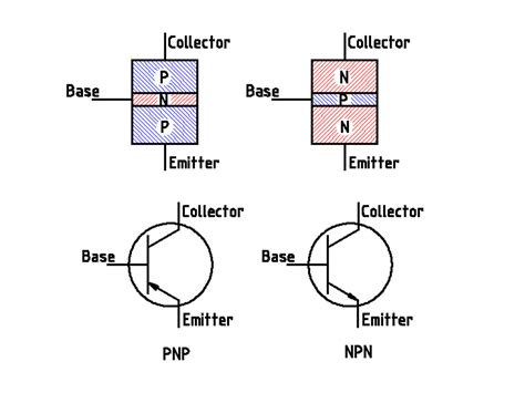 transistor intro bipolar junction transistor adalah 28 images bipolar junction transistor homofaciens