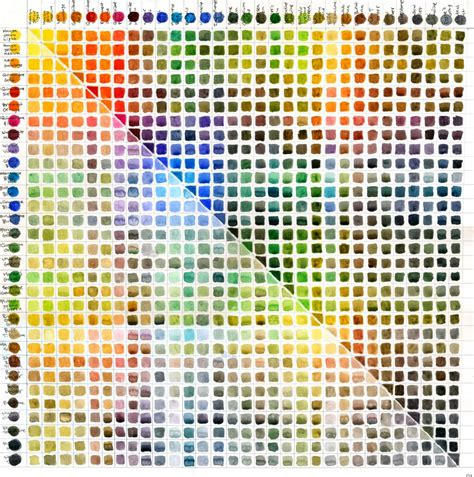 color mixing guide paint color mixing chart muir laws