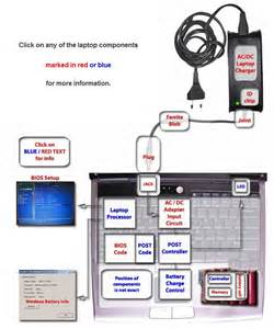 dell ac adapter wiring diagram get free image about