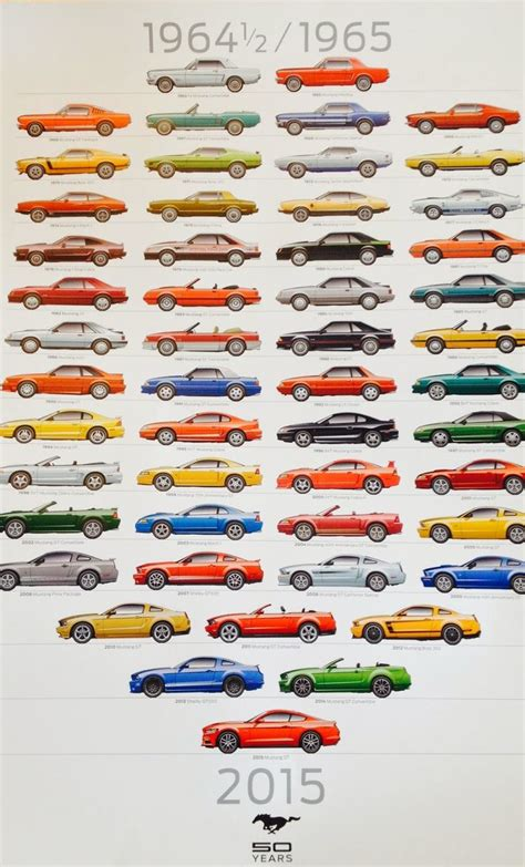 all mustang models list 50th mustang anniversary poster showing 1964 1 2 to 2015