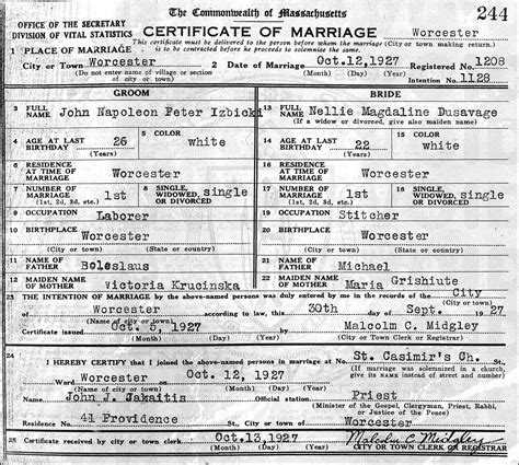 Birth Records Worcester Ma The Marriage Of Napoleon Izbicki And Nellie