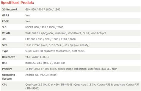 Harga Samsung Galaxy A7 Erafone harga samsung galaxy note 4 spesifikasi lengkap apptekno