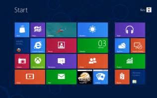 windows 8 comment afficher le bureau au demarrage