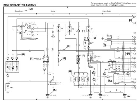 2000 toyota corolla engine diagram wiring diagram with